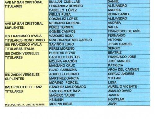 Relación definitiva de solicitantes seleccionados para adjudicación de becas para movilidades del alumnado del consorcio GranadaFP.Share+.